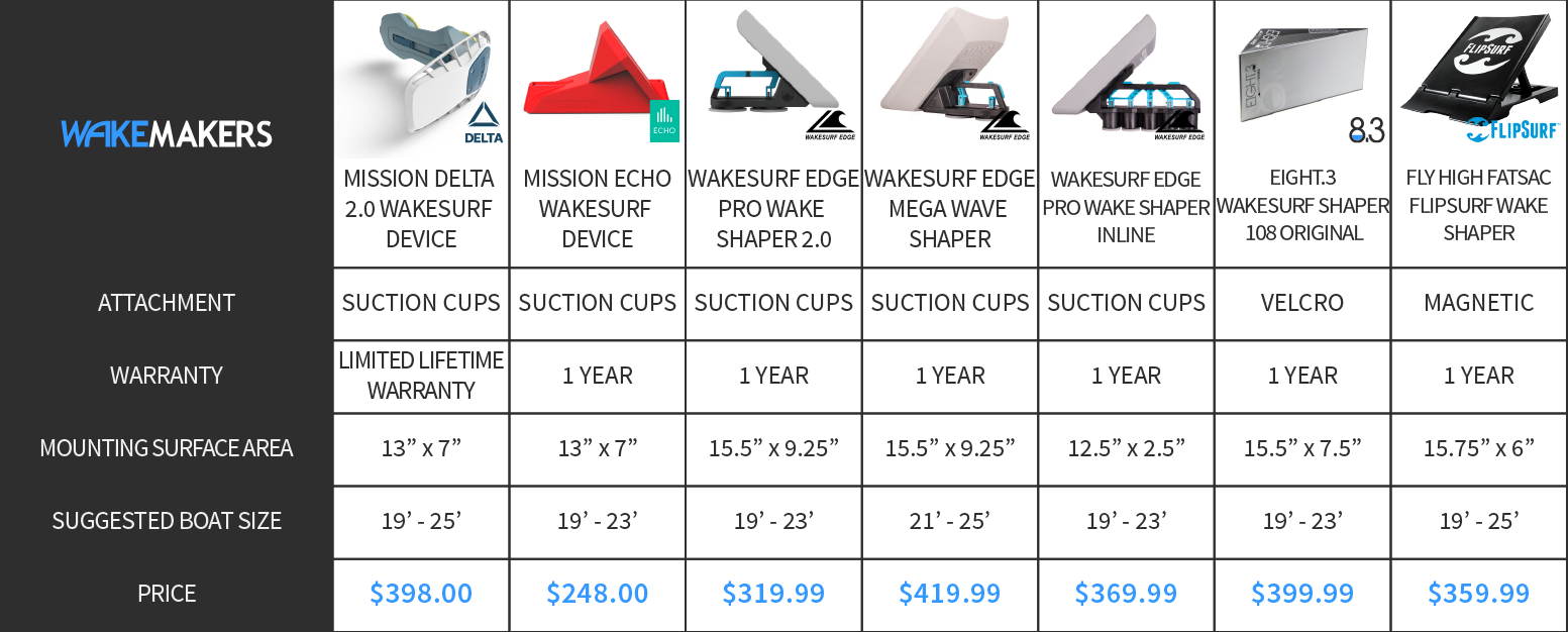 20-aftermarket-wakesurf-device-comparison-Blog.png